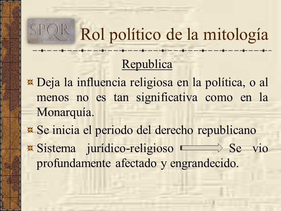Republica Deja la influencia religiosa en la política, o al menos no es tan significativa como en la Monarquía. Se inicia el periodo del derecho repub
