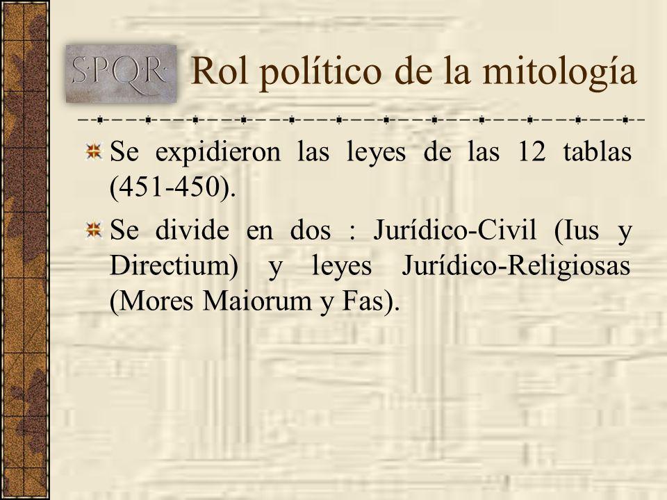 Se expidieron las leyes de las 12 tablas (451-450). Se divide en dos : Jurídico-Civil (Ius y Directium) y leyes Jurídico-Religiosas (Mores Maiorum y F