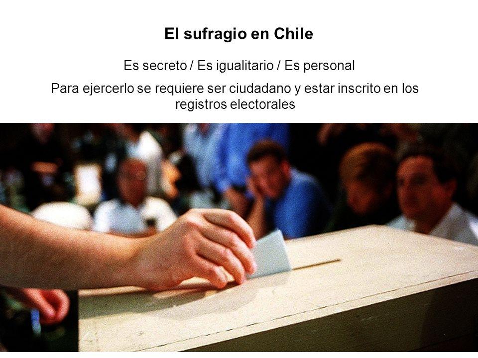El sufragio en Chile Es secreto / Es igualitario / Es personal Para ejercerlo se requiere ser ciudadano y estar inscrito en los registros electorales