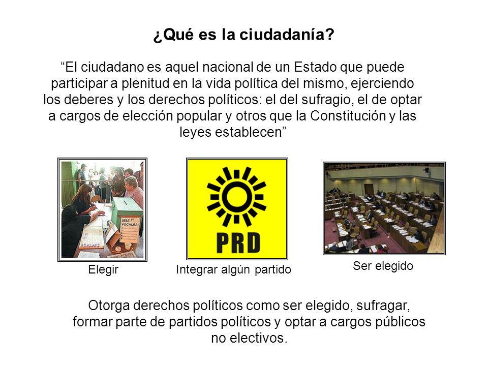 Otorga derechos políticos como ser elegido, sufragar, formar parte de partidos políticos y optar a cargos públicos no electivos. Elegir Integrar algún