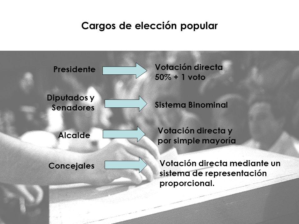 Cargos de elección popular Votación directa 50% + 1 voto Presidente Diputados y Senadores Sistema Binominal Alcalde Votación directa y por simple mayo