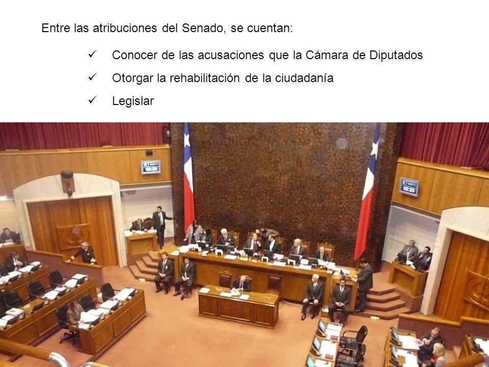 Entre las atribuciones del Senado, se cuentan: Conocer de las acusaciones que la Cámara de Diputados Otorgar la rehabilitación de la ciudadanía Legisl
