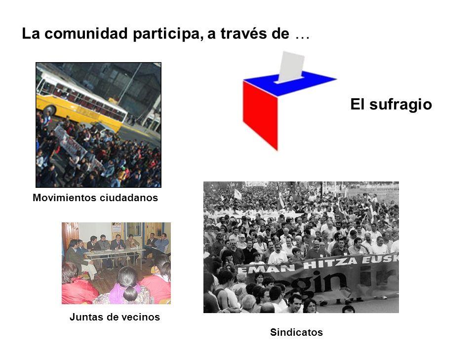 Juntas de vecinos Sindicatos La comunidad participa, a través de … Movimientos ciudadanos El sufragio
