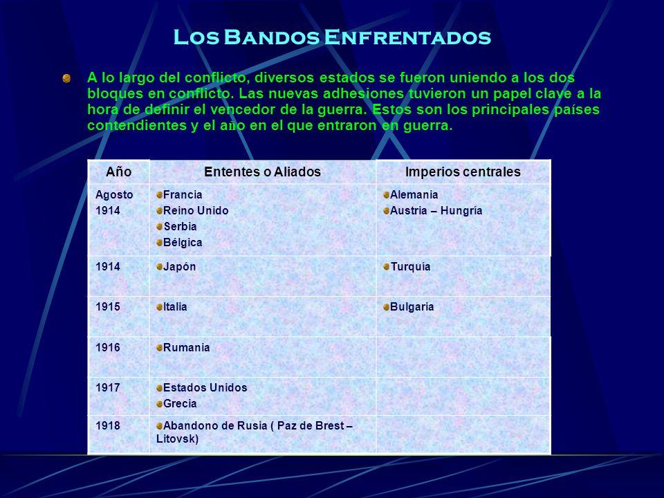 Los Bandos Enfrentados A lo largo del conflicto, diversos estados se fueron uniendo a los dos bloques en conflicto.