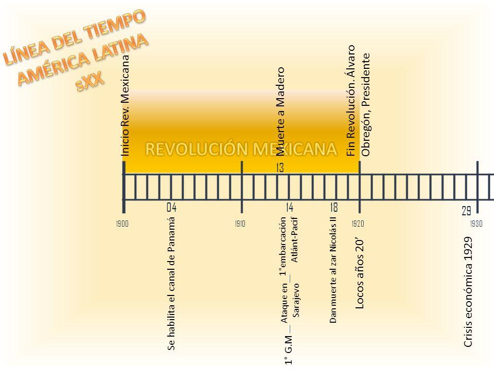 Muerte a MaderoFin Revolución. Álvaro Obregón, Presidente Se habilita el canal de Panamá 1°embarcación Atlánt-Pacif Ataque en Sarajevo 1° G.M Dan muer