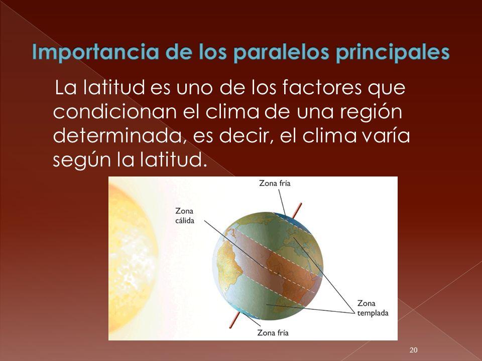 La latitud es uno de los factores que condicionan el clima de una región determinada, es decir, el clima varía según la latitud. 20