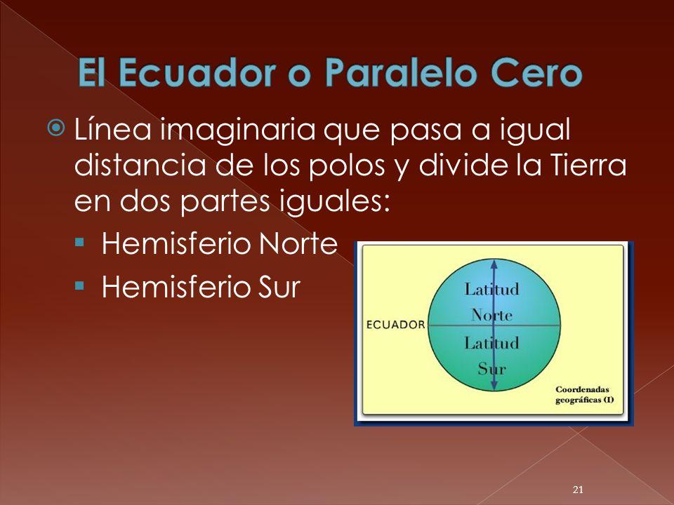 Línea imaginaria que pasa a igual distancia de los polos y divide la Tierra en dos partes iguales: Hemisferio Norte Hemisferio Sur 21
