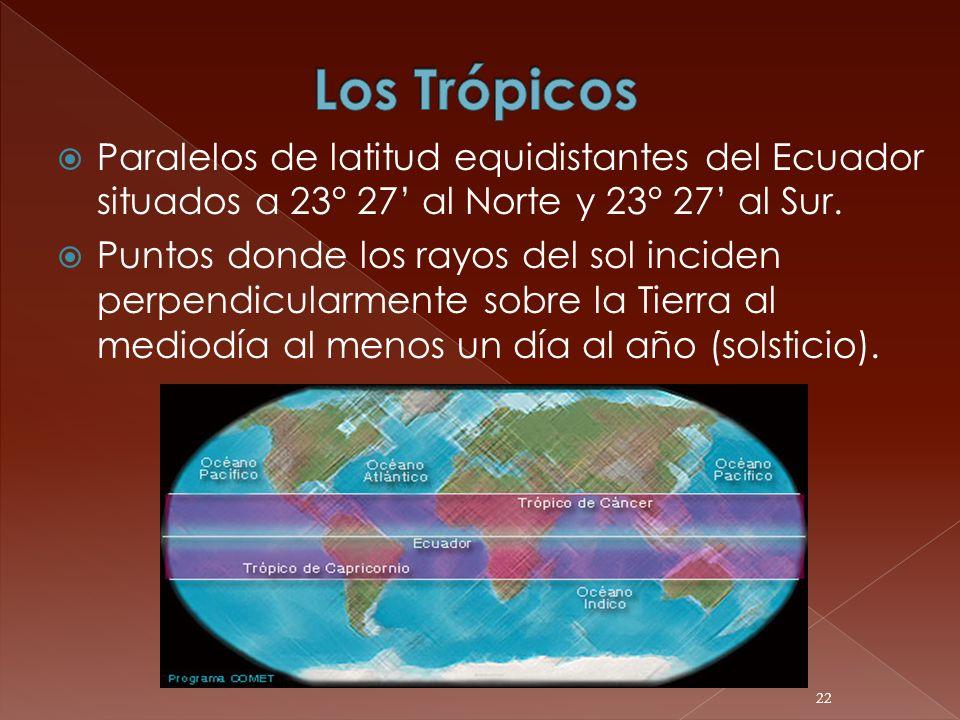 Paralelos de latitud equidistantes del Ecuador situados a 23° 27 al Norte y 23° 27 al Sur. Puntos donde los rayos del sol inciden perpendicularmente s