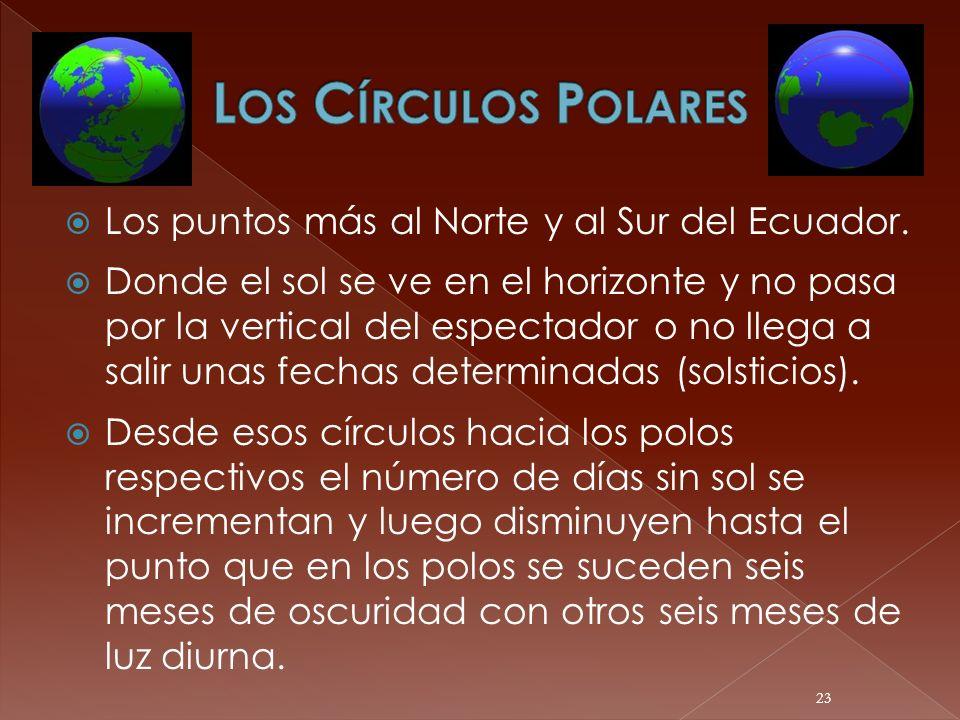 Los puntos más al Norte y al Sur del Ecuador. Donde el sol se ve en el horizonte y no pasa por la vertical del espectador o no llega a salir unas fech