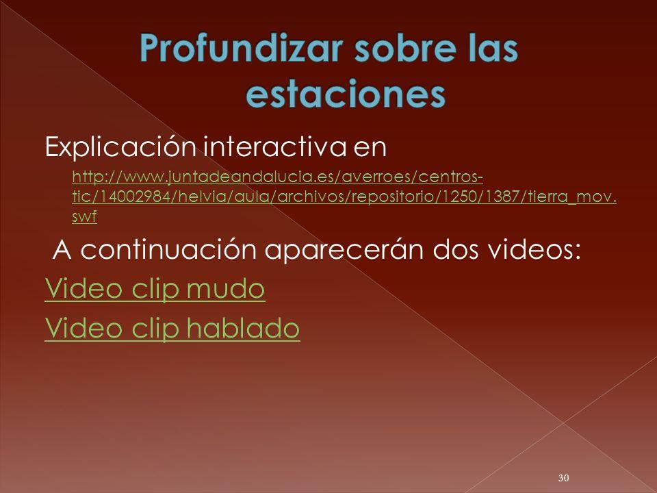 Explicación interactiva en http://www.juntadeandalucia.es/averroes/centros- tic/14002984/helvia/aula/archivos/repositorio/1250/1387/tierra_mov. swfhtt