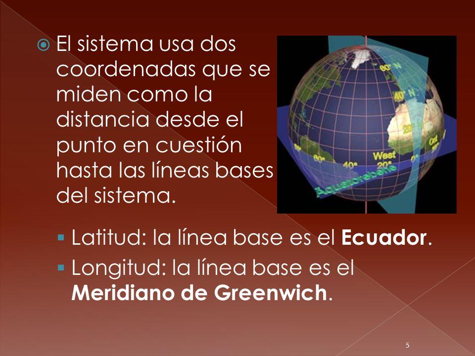 El sistema usa dos coordenadas que se miden como la distancia desde el punto en cuestión hasta las líneas bases del sistema. Latitud: la línea base es