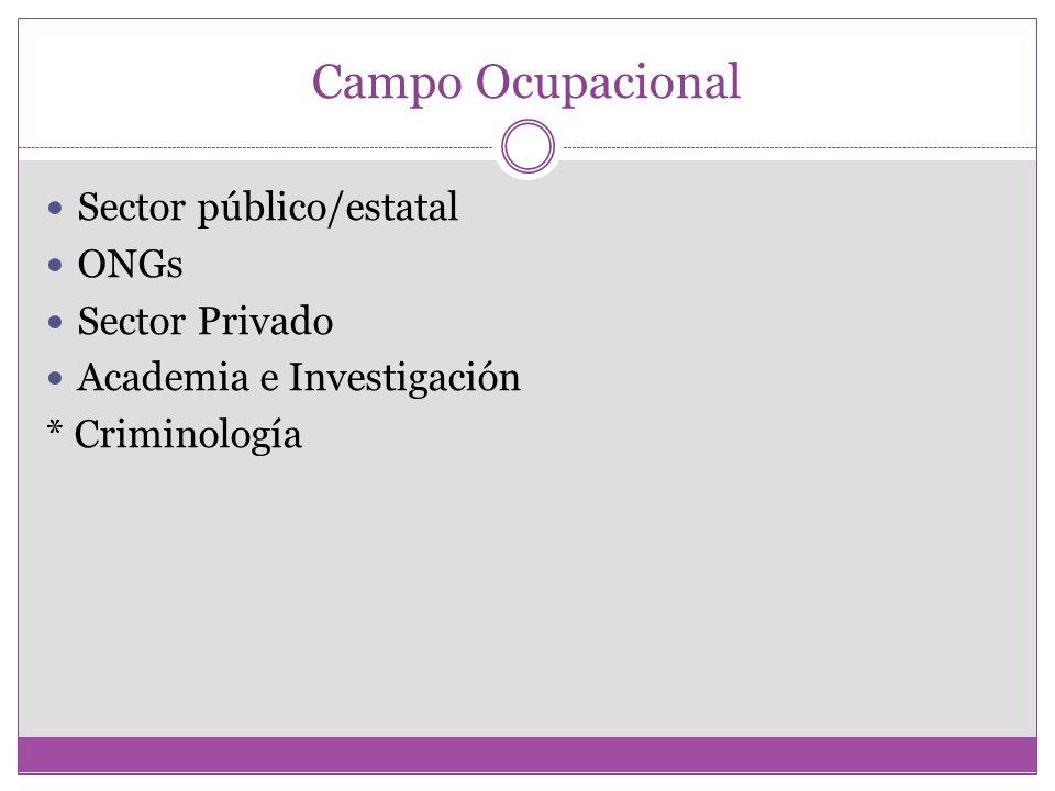 Campo Ocupacional Sector público/estatal ONGs Sector Privado Academia e Investigación * Criminología