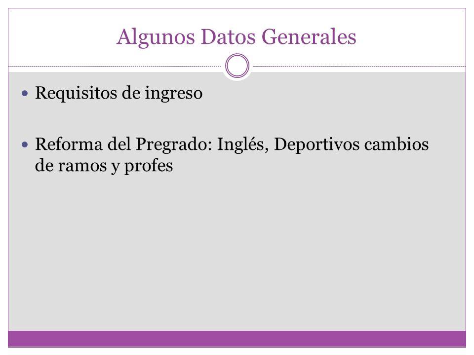 Algunos Datos Generales Requisitos de ingreso Reforma del Pregrado: Inglés, Deportivos cambios de ramos y profes