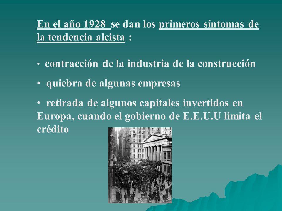 En el año 1928 se dan los primeros síntomas de la tendencia alcista : contracción de la industria de la construcción quiebra de algunas empresas retir