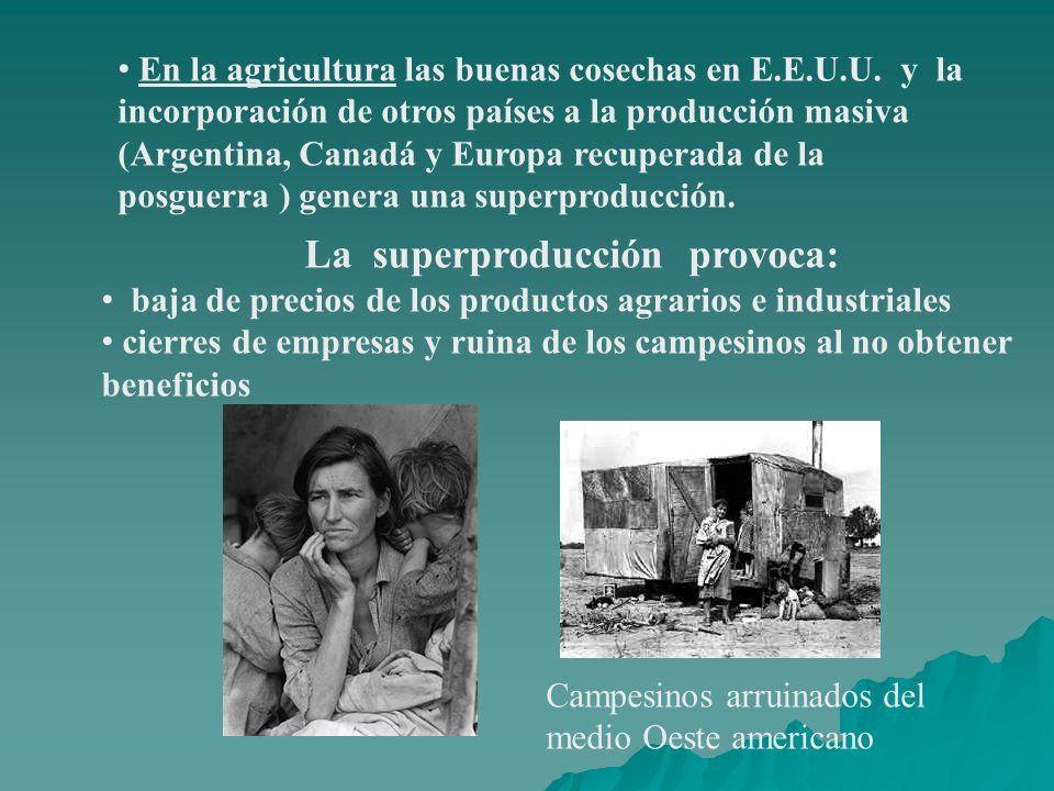 En la agricultura las buenas cosechas en E.E.U.U. y la incorporación de otros países a la producción masiva (Argentina, Canadá y Europa recuperada de