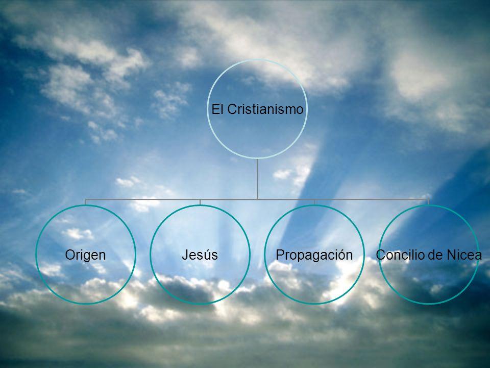 El Cristianismo ¿Qué es el cristianismo.