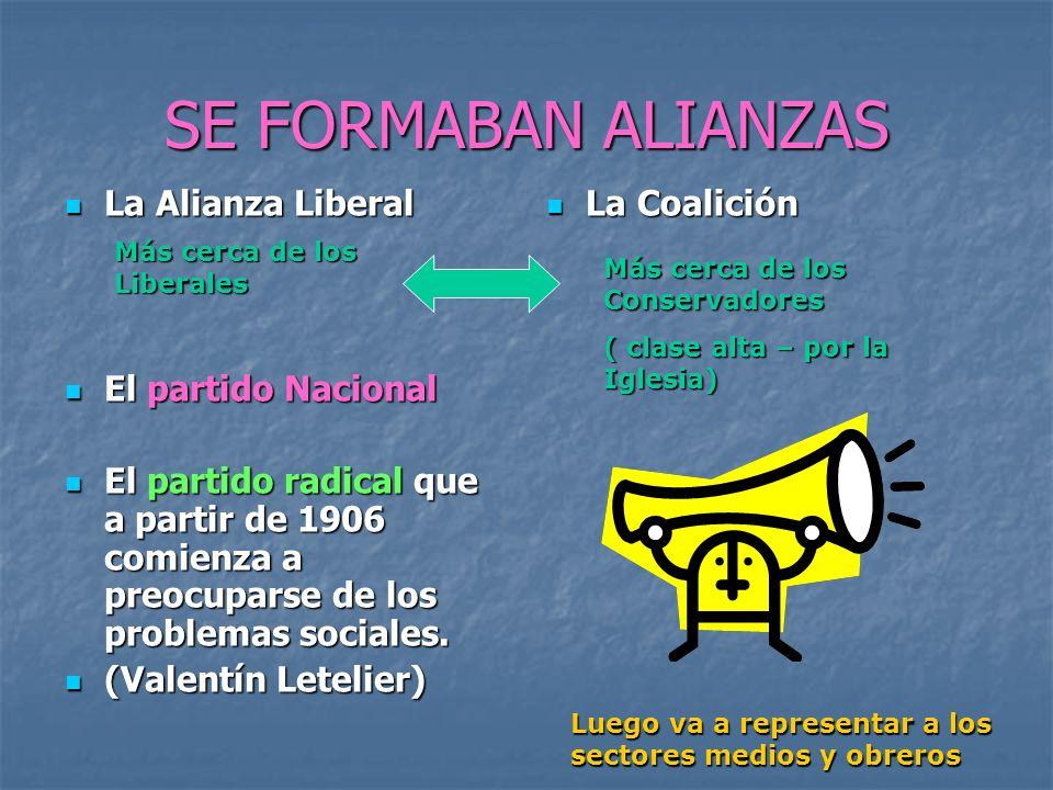 SE FORMABAN ALIANZAS La Alianza Liberal La Alianza Liberal El partido Nacional El partido Nacional El partido radical que a partir de 1906 comienza a