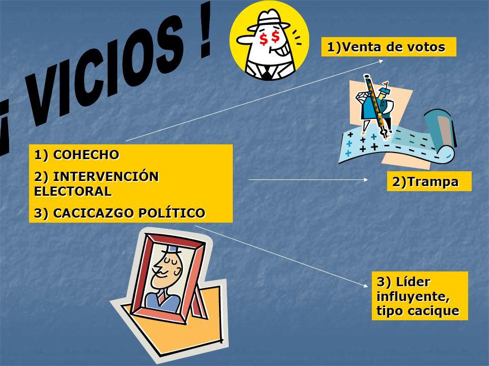 1) COHECHO 2) INTERVENCIÓN ELECTORAL 3) CACICAZGO POLÍTICO 1)Venta de votos 2)Trampa 3) Líder influyente, tipo cacique