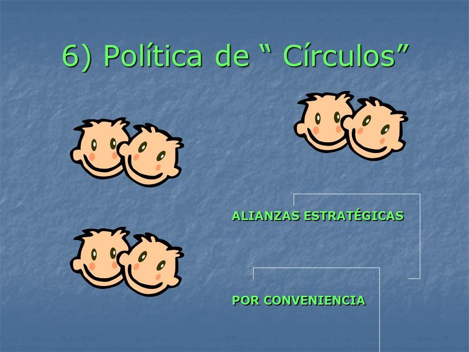 6) Política de Círculos ALIANZAS ESTRATÉGICAS POR CONVENIENCIA