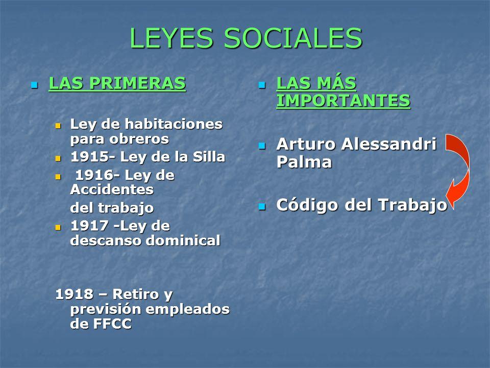 LEYES SOCIALES LAS PRIMERAS LAS PRIMERAS Ley de habitaciones para obreros Ley de habitaciones para obreros 1915- Ley de la Silla 1915- Ley de la Silla