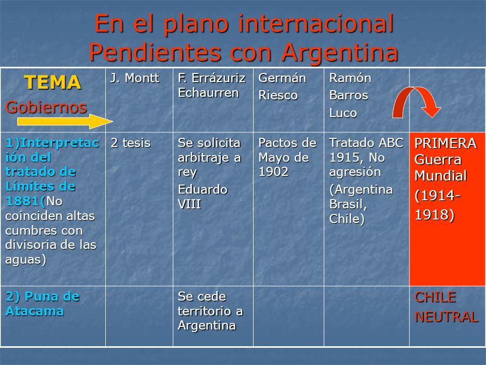 En el plano internacional Pendientes con Argentina TEMAGobiernos J. Montt F. Errázuriz Echaurren GermánRiescoRamónBarrosLuco 1)Interpretac ión del tra