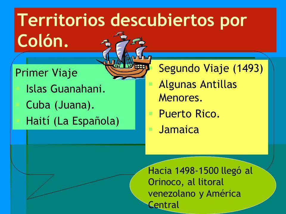 Territorios descubiertos por Colón. Primer Viaje Islas Guanahani. Cuba (Juana). Haití (La Española) Segundo Viaje (1493) Algunas Antillas Menores. Pue