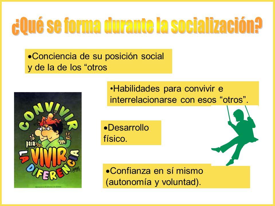 Conciencia de su posición social y de la de los otros Habilidades para convivir e interrelacionarse con esos otros.