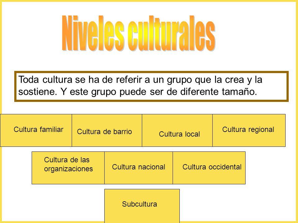 Toda cultura se ha de referir a un grupo que la crea y la sostiene. Y este grupo puede ser de diferente tamaño. Cultura familiar Cultura de barrio Cul