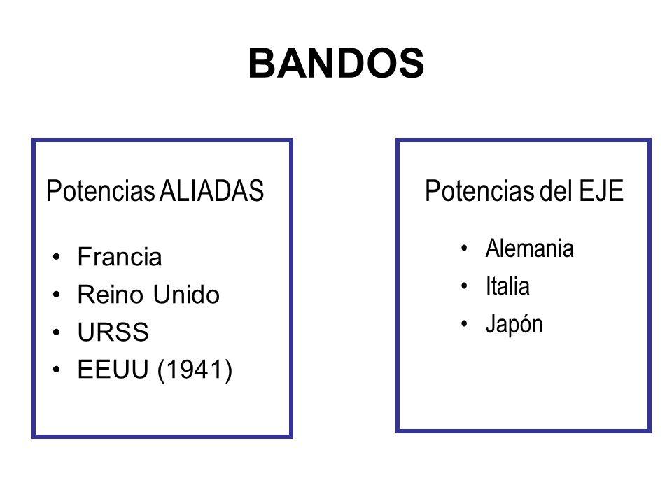 BANDOS Francia Reino Unido URSS EEUU (1941) Potencias ALIADAS Potencias del EJE Alemania Italia Japón
