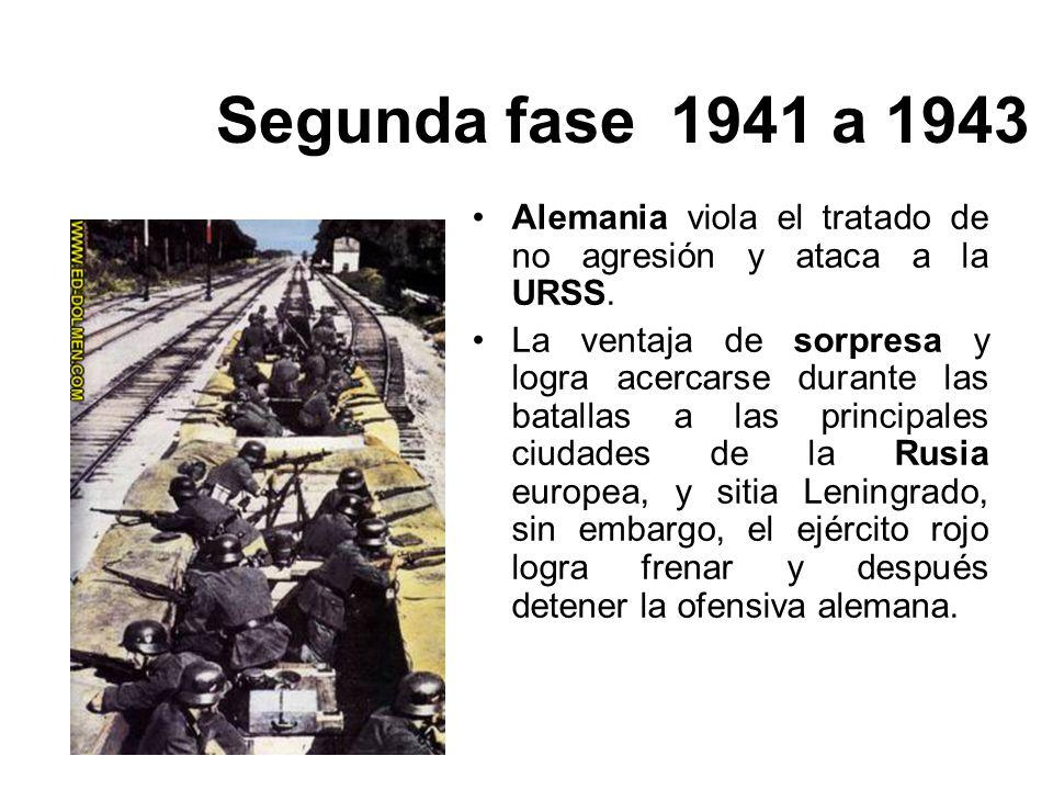 Segunda fase 1941 a 1943 Alemania viola el tratado de no agresión y ataca a la URSS. La ventaja de sorpresa y logra acercarse durante las batallas a l