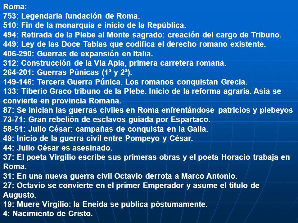 Roma: 753: Legendaria fundación de Roma. 510: Fin de la monarquía e inicio de la República. 494: Retirada de la Plebe al Monte sagrado: creación del c