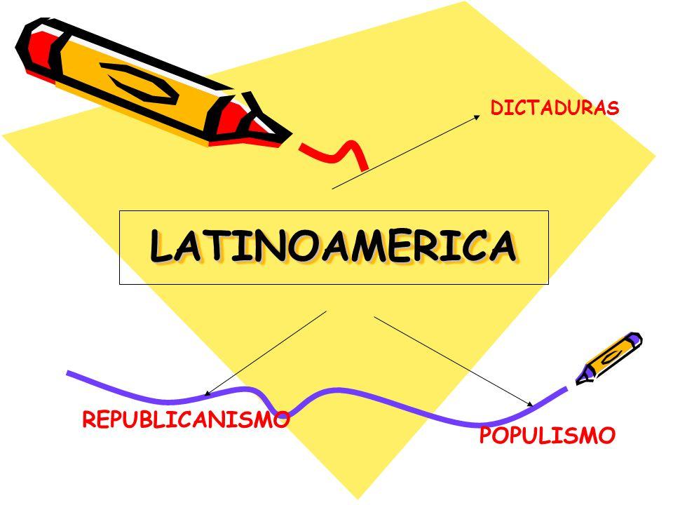 LATINOAMERICALATINOAMERICA DICTADURAS POPULISMO REPUBLICANISMO