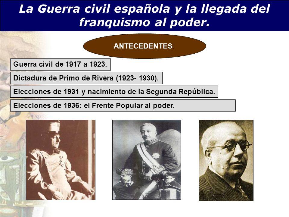 La Guerra civil española y la llegada del franquismo al poder. Elecciones de 1936: el Frente Popular al poder. ANTECEDENTES: Guerra civil de 1917 a 19