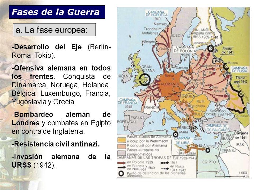 Fases de la Guerra a. La fase europea: -Desarrollo del Eje (Berlín- Roma- Tokio). -Ofensiva alemana en todos los frentes. Conquista de Dinamarca, Noru