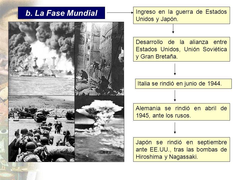 b. La Fase Mundial Ingreso en la guerra de Estados Unidos y Japón. Desarrollo de la alianza entre Estados Unidos, Unión Soviética y Gran Bretaña. Ital