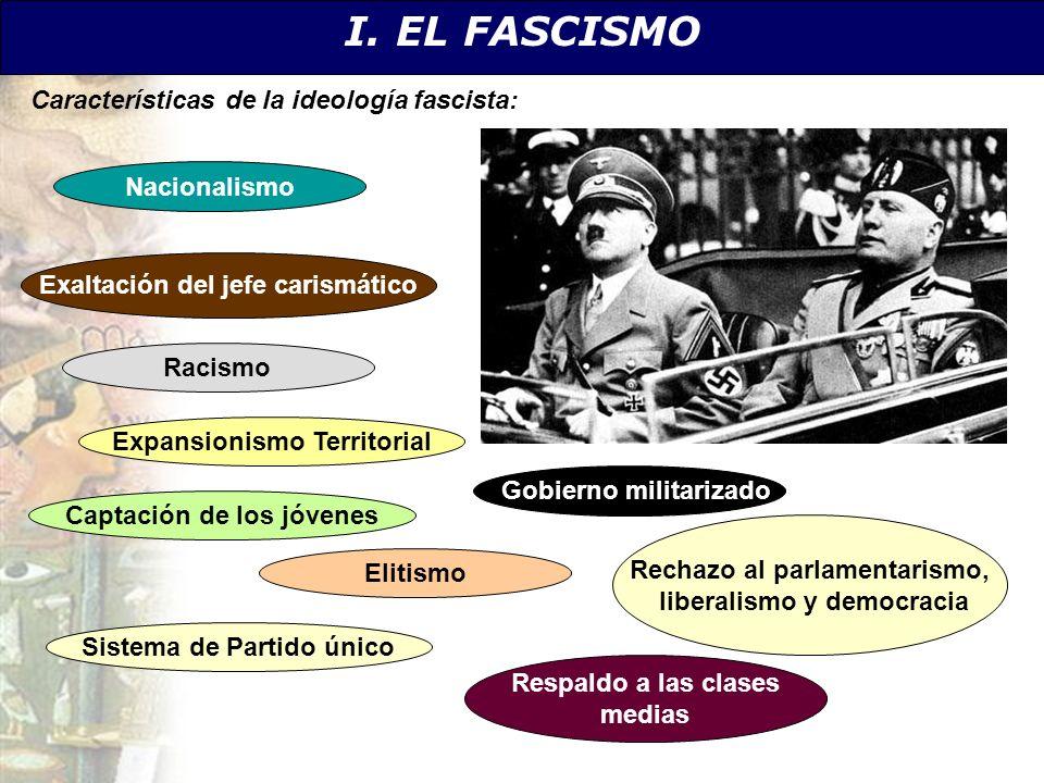 I. EL FASCISMO Características de la ideología fascista: Nacionalismo Exaltación del jefe carismático Racismo Expansionismo Territorial Elitismo Gobie