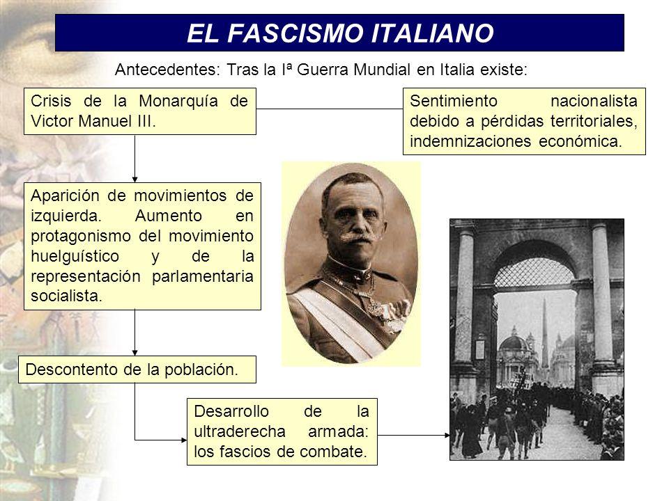 EL FASCISMO ITALIANO Crisis de la Monarquía de Victor Manuel III. Descontento de la población. Aparición de movimientos de izquierda. Aumento en prota