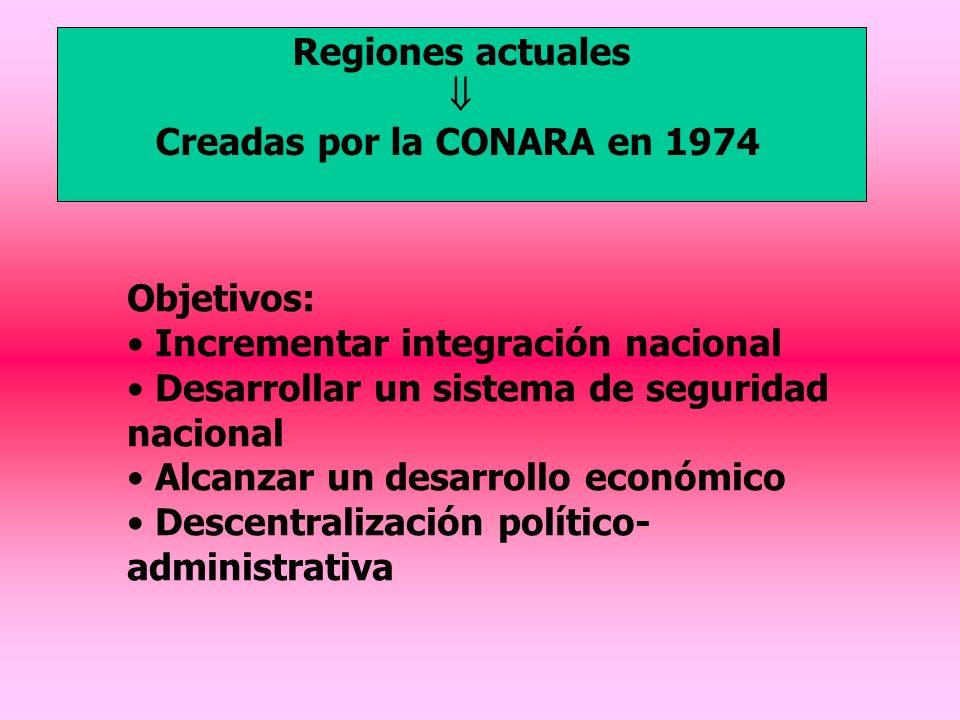 Regiones actuales Creadas por la CONARA en 1974 Objetivos: Incrementar integración nacional Desarrollar un sistema de seguridad nacional Alcanzar un d