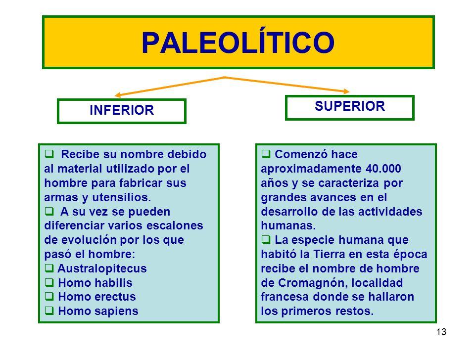 13 PALEOLÍTICO INFERIOR SUPERIOR Recibe su nombre debido al material utilizado por el hombre para fabricar sus armas y utensilios. A su vez se pueden