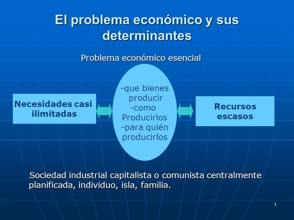 1 El problema económico y sus determinantes Problema económico esencial Problema económico esencial Sociedad industrial capitalista o comunista centra