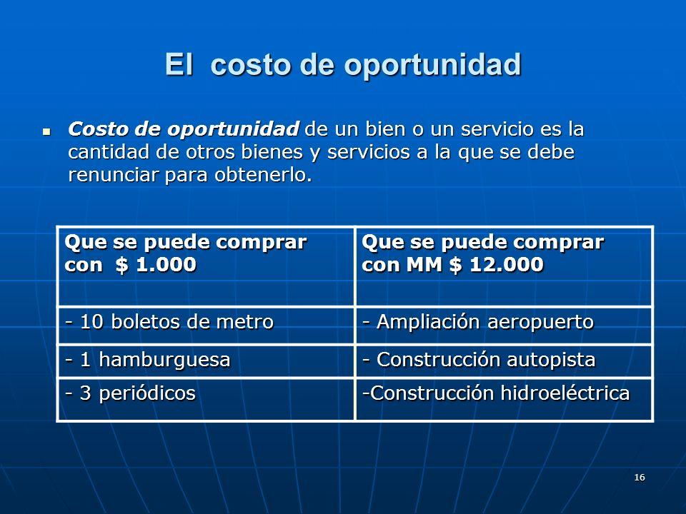 16 El costo de oportunidad Costo de oportunidad de un bien o un servicio es la cantidad de otros bienes y servicios a la que se debe renunciar para ob