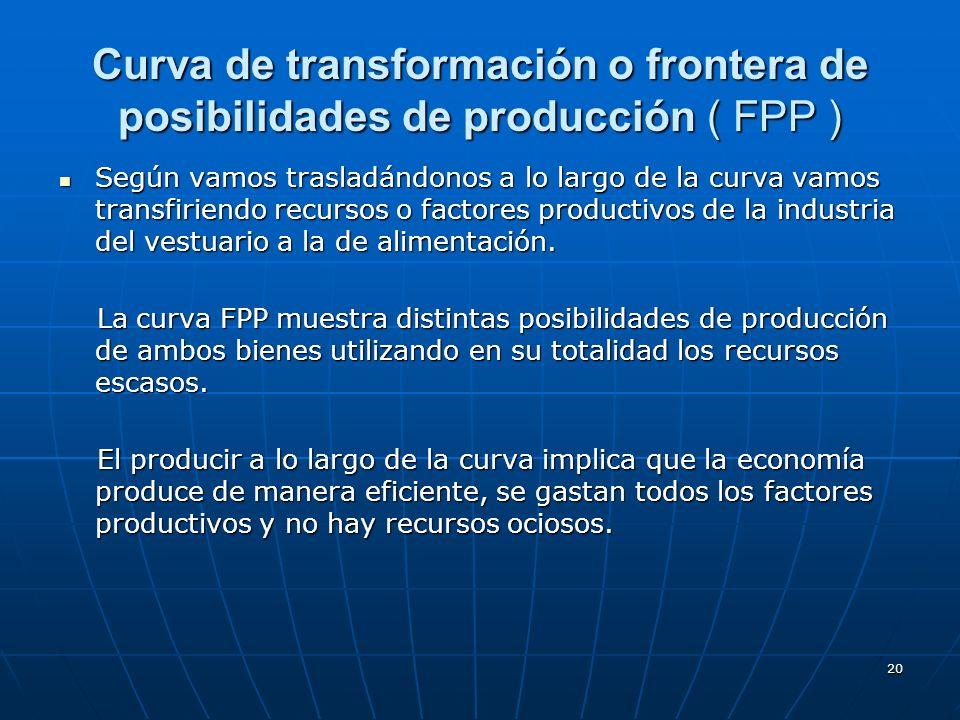20 Curva de transformación o frontera de posibilidades de producción ( FPP ) Según vamos trasladándonos a lo largo de la curva vamos transfiriendo rec