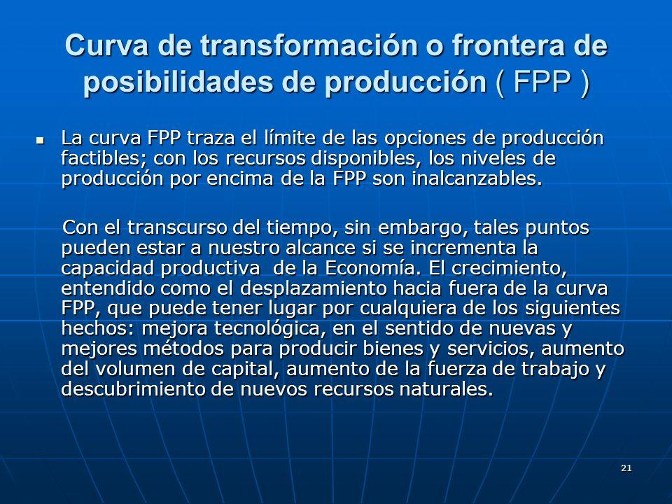 21 Curva de transformación o frontera de posibilidades de producción ( FPP ) La curva FPP traza el límite de las opciones de producción factibles; con