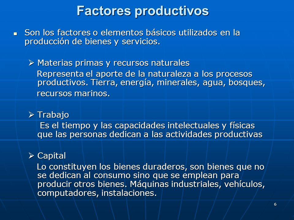 6 Factores productivos Son los factores o elementos básicos utilizados en la producción de bienes y servicios. Son los factores o elementos básicos ut