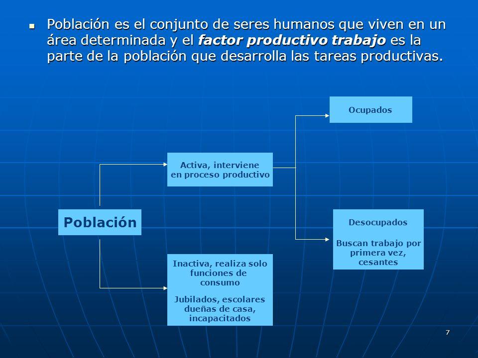7 Población es el conjunto de seres humanos que viven en un área determinada y el factor productivo trabajo es la parte de la población que desarrolla