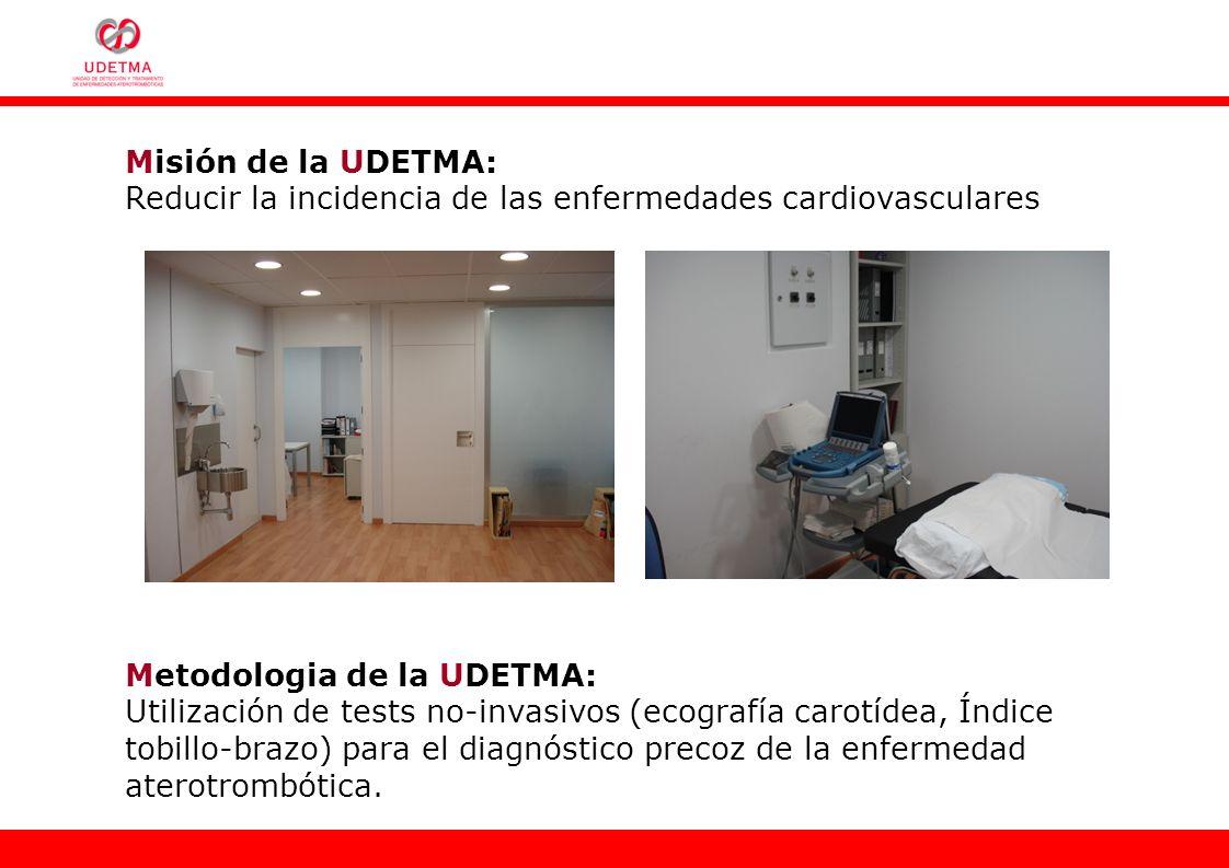 Misión de la UDETMA: Reducir la incidencia de las enfermedades cardiovasculares Metodologia de la UDETMA: Utilización de tests no-invasivos (ecografía