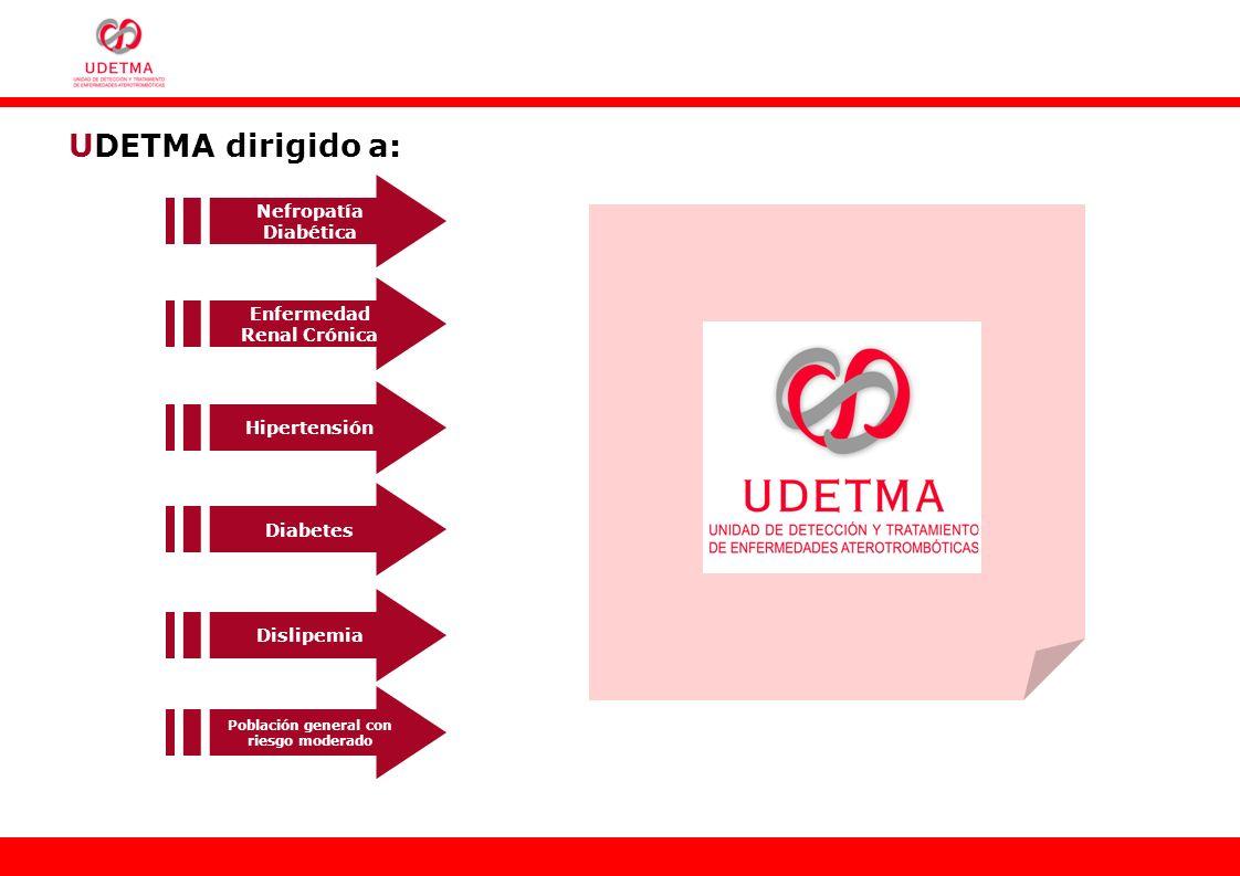 UDETMA dirigido a: Nefropatía Diabética Enfermedad Renal Crónica Hipertensión Diabetes Dislipemia Población general con riesgo moderado