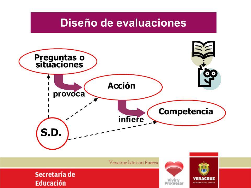 Diseño de evaluaciones Preguntas o situaciones Competencia Acción infiere provoca S.D.