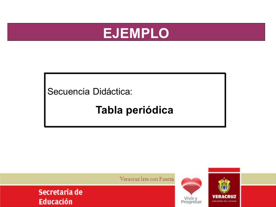 EJEMPLO Secuencia Didáctica: Tabla periódica