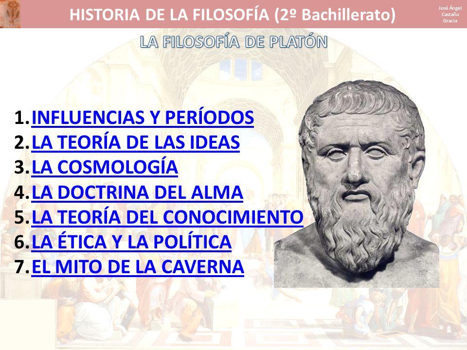 HISTORIA DE LA FILOSOFÍA (2º Bachillerato) José Ángel Castaño Gracia 1.INFLUENCIAS Y PERÍODOSINFLUENCIAS Y PERÍODOS 2.LA TEORÍA DE LAS IDEASLA TEORÍA
